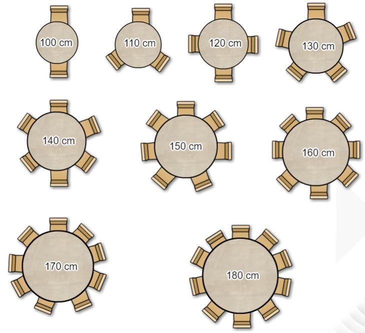 Ronde Tafel 10 Personen Diameter.Afmeting Ronde Eettafels In 2019 Eettafel Tafel Woonkamer