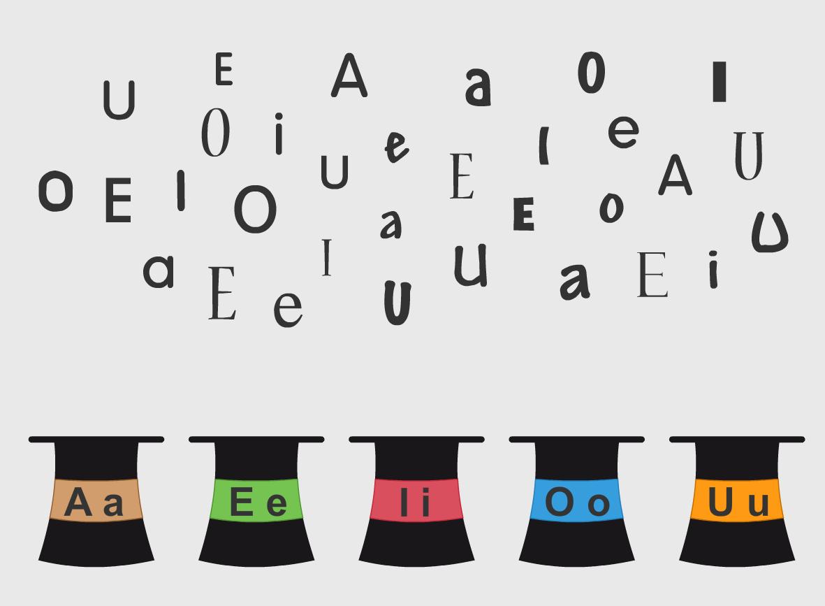 TIC VOCALES CADA LETRA A SU SOMBRERO   lectoescriptura   Pinterest