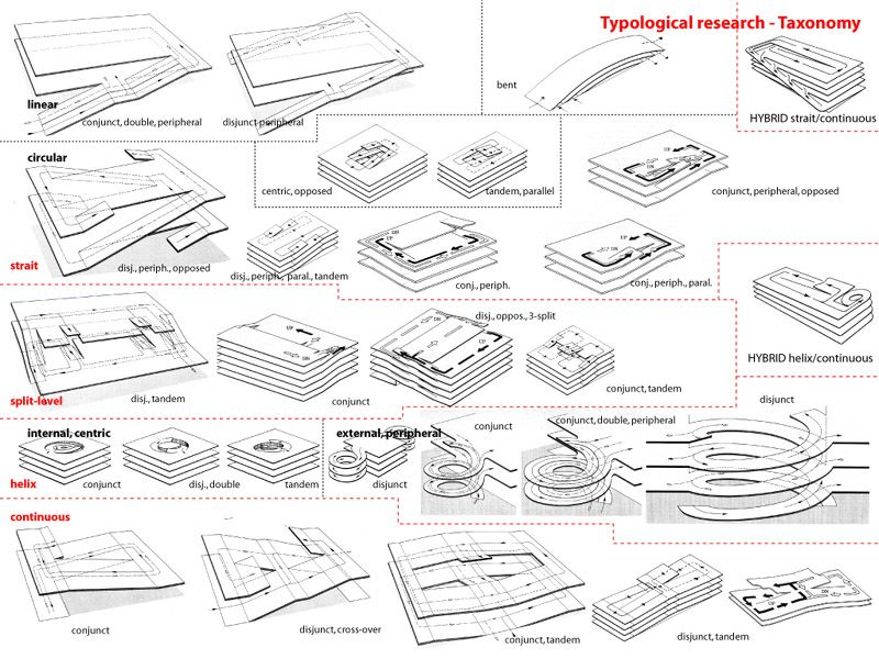 Csu pomona architecture topic studio winter 2013 where cars relax parking typologies for Concept home architecture and engineering