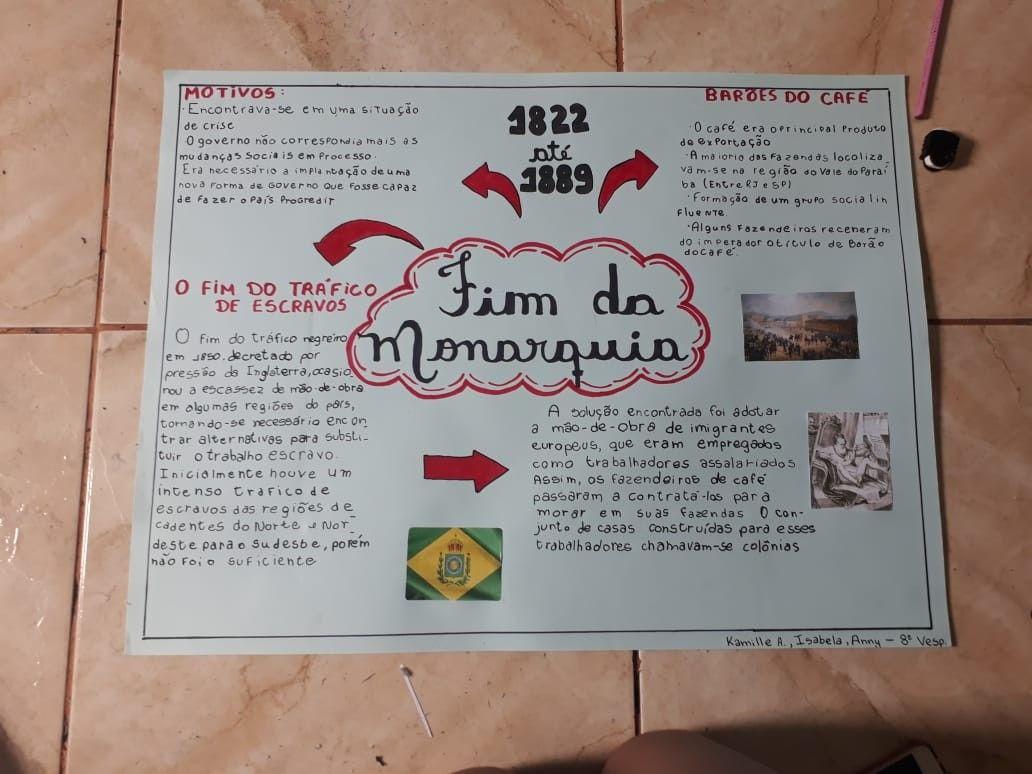 Pin De Havana Barroso Em Estudos Em 2020 Proclamacao Da