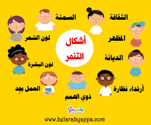 صور وعبارات عن التنمر الالكتروني معا ضد التنمر الإلكتروني بالعربي نتعلم In 2021 Movie Posters Poster Movies