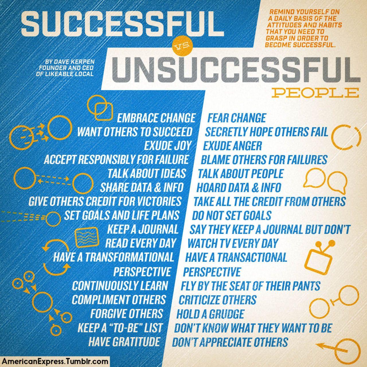 Success And Unsuccess Quotes: Successful Vs Unsuccessful People Success Business Succeed