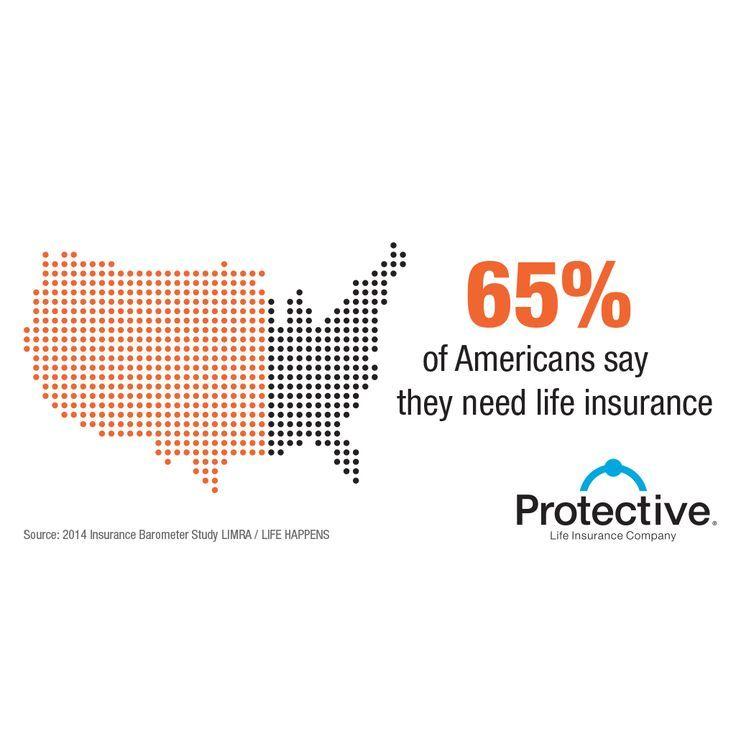 Do I Need Life Insurance? | Life insurance companies ...