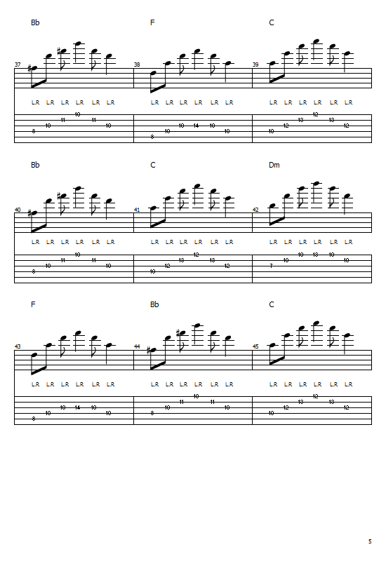 Numb Tabs (Piano Version) Linkin Park - How To play Linkin