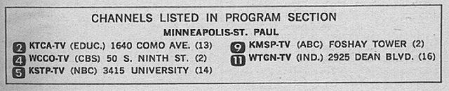 Minneapolis-St  Paul Edition (November 30, 1963) | TV Guide Channel