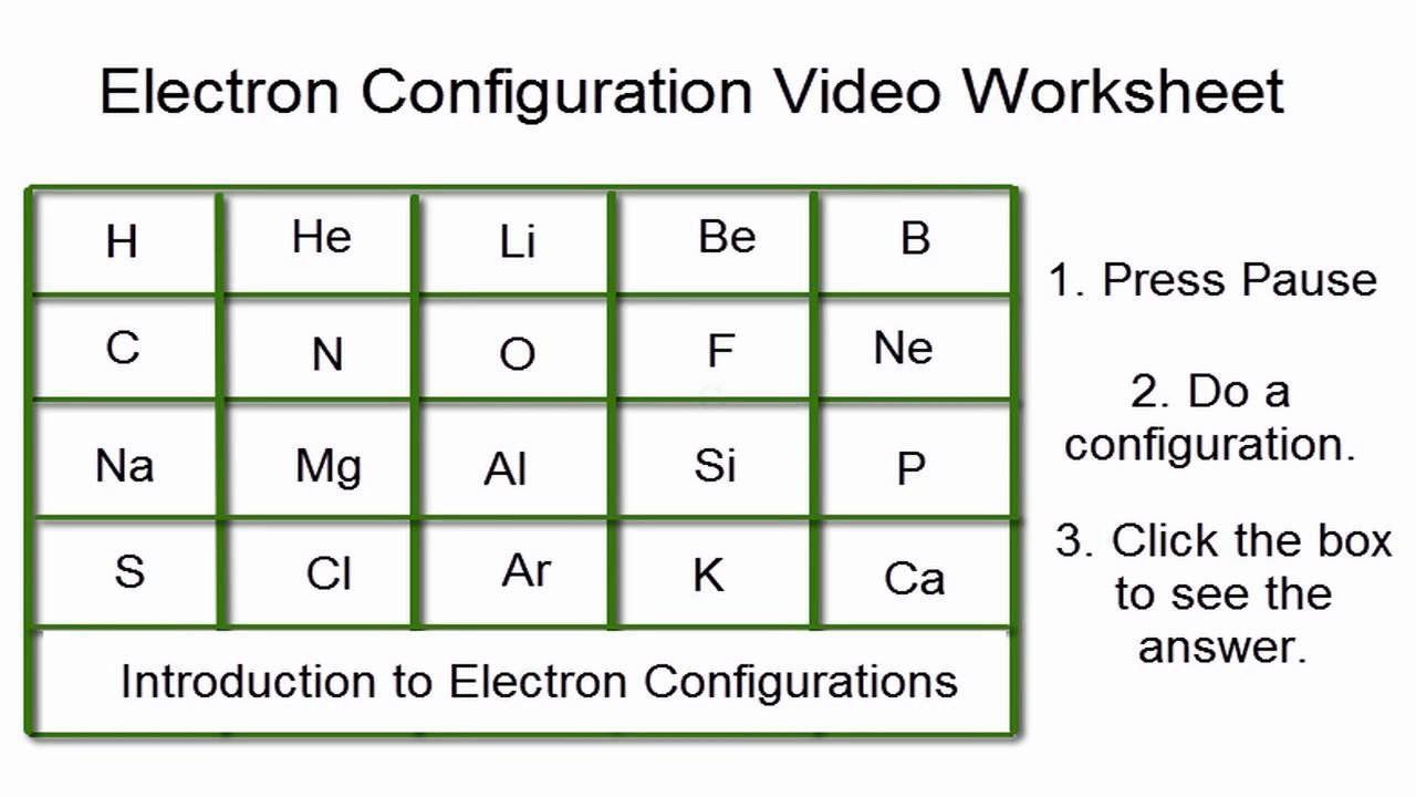 Electron Configuration Worksheet Answers Key Electron Configuration Worksheet Video Wit In 2020 Electron Configuration Practices Worksheets Solving Quadratic Equations