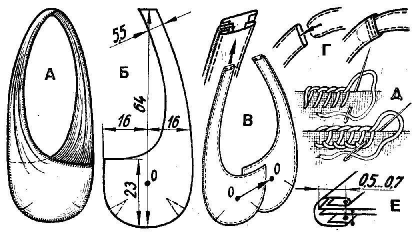 Выкройка ручки для сумки