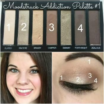 Simple Easy Eye Shadow Tutorial Info Chart Moodstruck Addiction