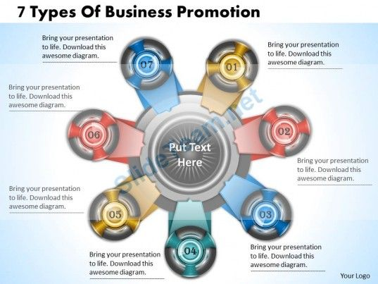 Business Ppt Diagram  Types Of Business Promotion Powerpoint