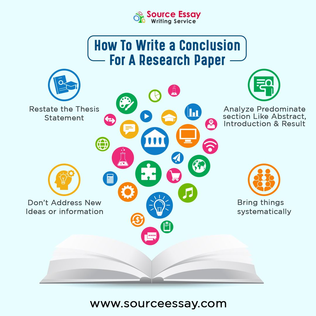 How To Write A Conclusion For A Research Paper Writing Conclusions Essay Writing Research Paper