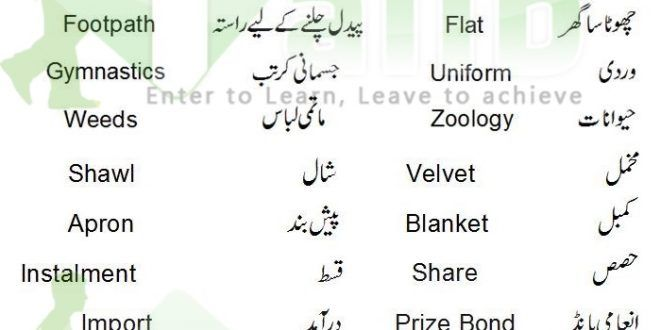 If you want to learn Common English words used in daily life with