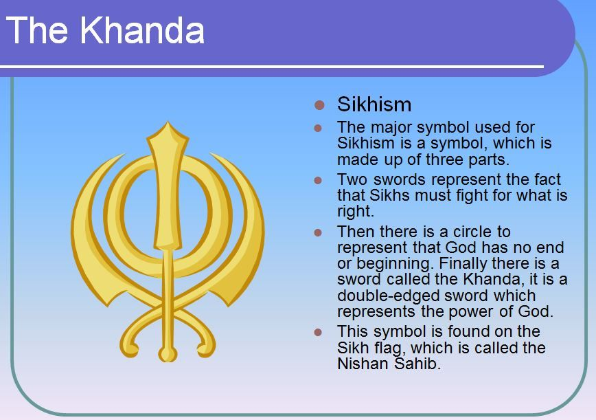 An Introductory Powerpoint To The Symbols For Many Of The Major