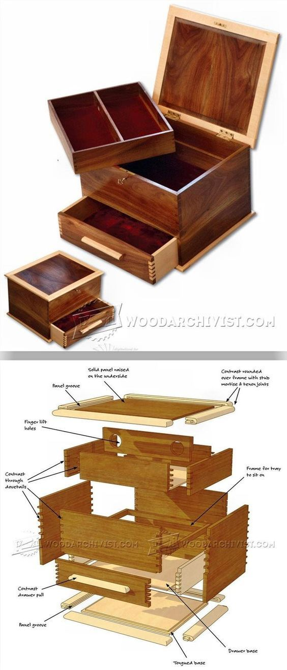 Jewellery Box Plans Woodworking Plans And Projects Woodarchivist Com Jewelry Box Plans Woodworking Projects Diy Wood Jewelry Box