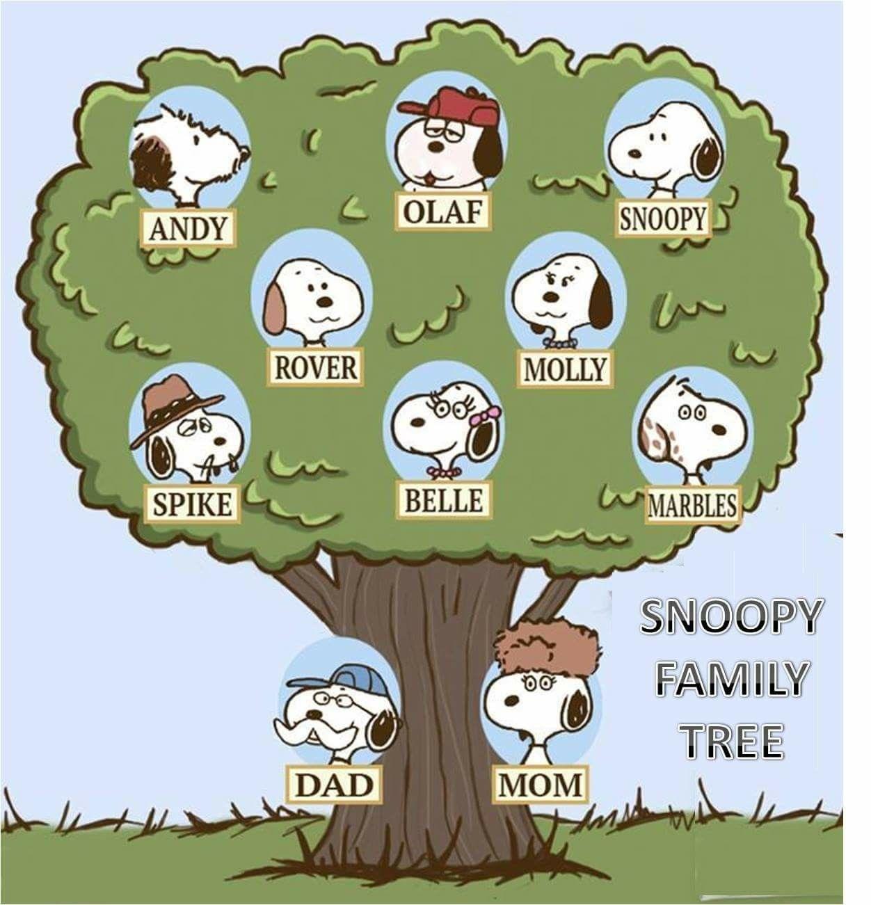 Snoopy Family Tree Snoopy Family Snoopy Comics Snoopy Love