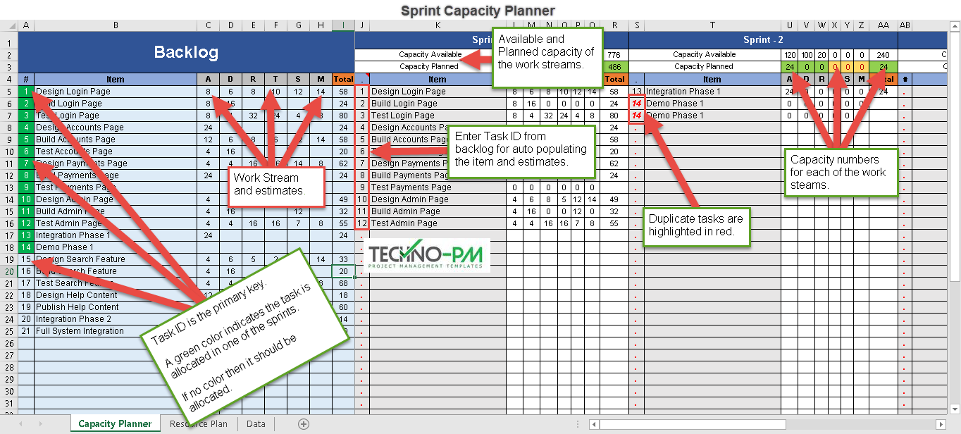 Sprint Capacity Planning Excel Template Capacity
