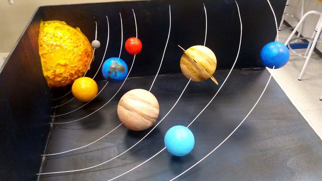 Resultado De Imagen Para Maquetas De Sistema Solar Para