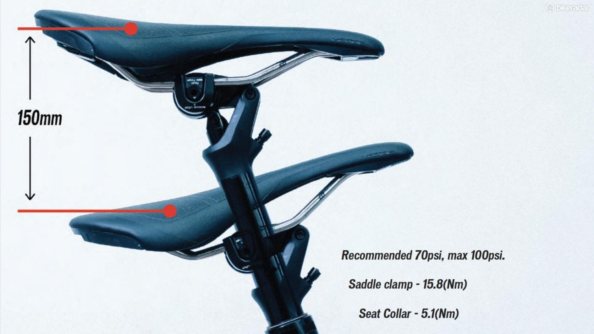 Specialized S Clever New Command Dropper Does More With Less With