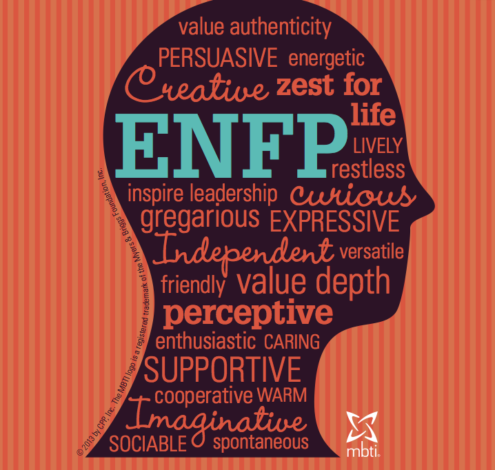 Myers briggs test enfp