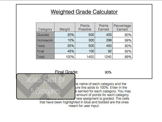 Excel Weighted Grade Calculation, Calculator, Weights, Excel