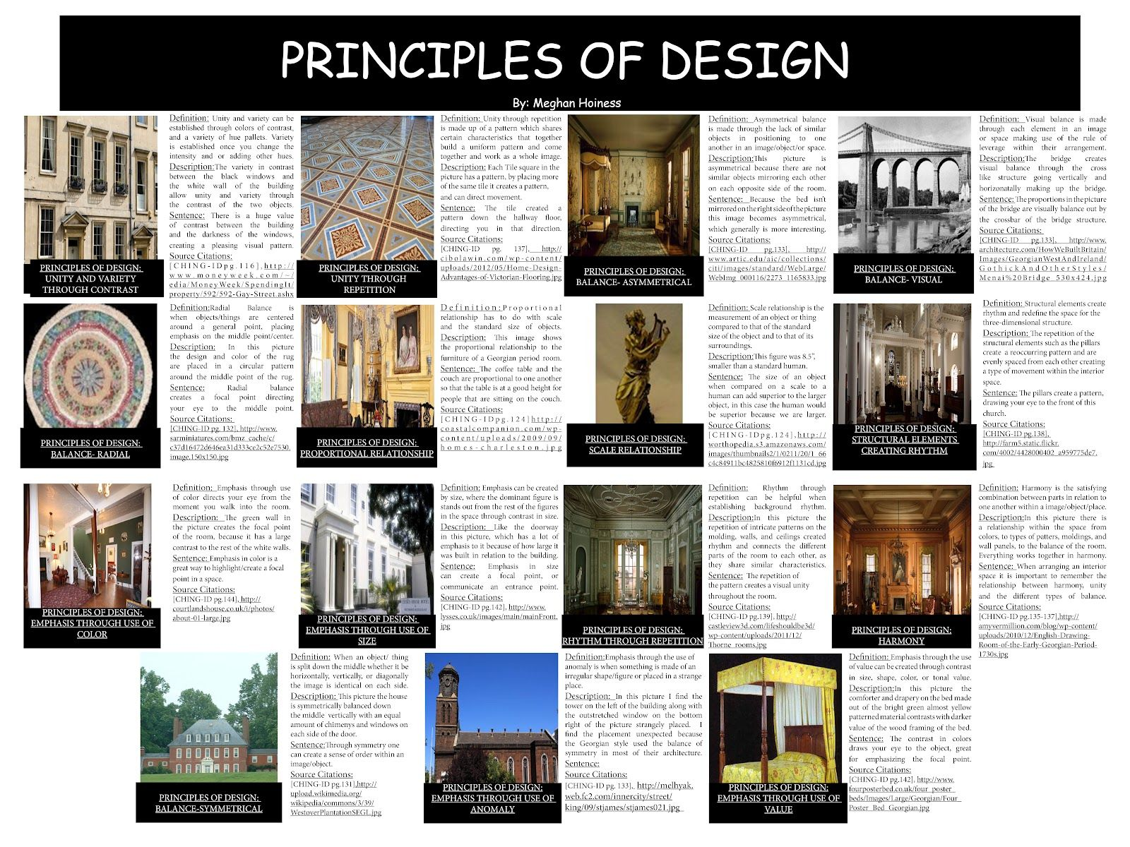 Elements And Principles Of Interior Design