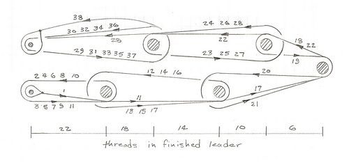 furled leader jig plans - Google Search