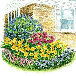 Pre Designed Perennial Gardens perennial garden plans Garden Corner All The Plants In The Corner Garden Do Well In Sun Or