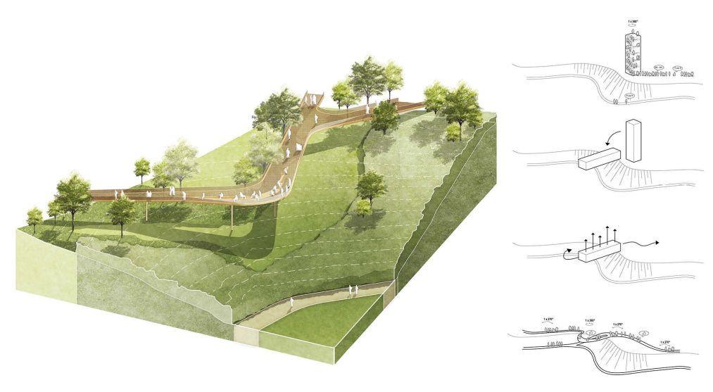 The Best Landscape Plan Drawing Section No 137 — Design & Decorating #landscapeplans