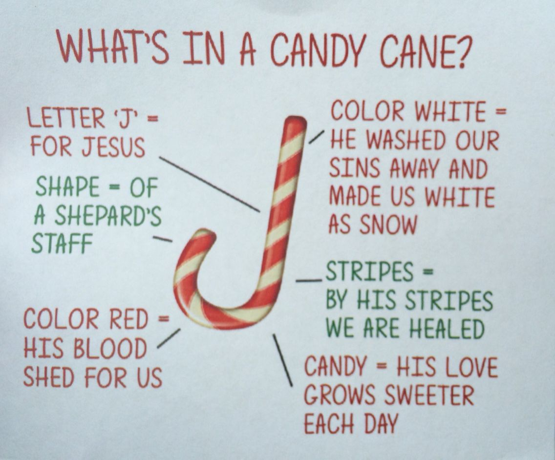 What Does The Candy Cane Mean