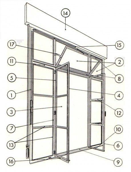 1 dormant 2 ch ssis 3 vantail 4 montant 5 montante de rive 6 montant de battement 7 meneau 8. Black Bedroom Furniture Sets. Home Design Ideas