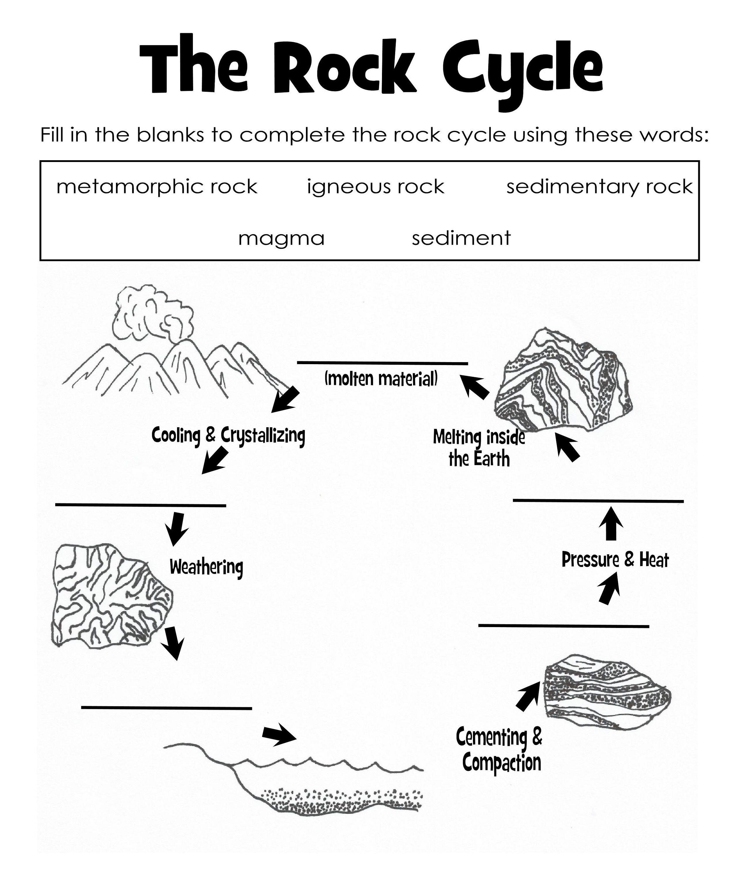 The Rock Cycle Diagram Worksheet Label Rock Cycle Science