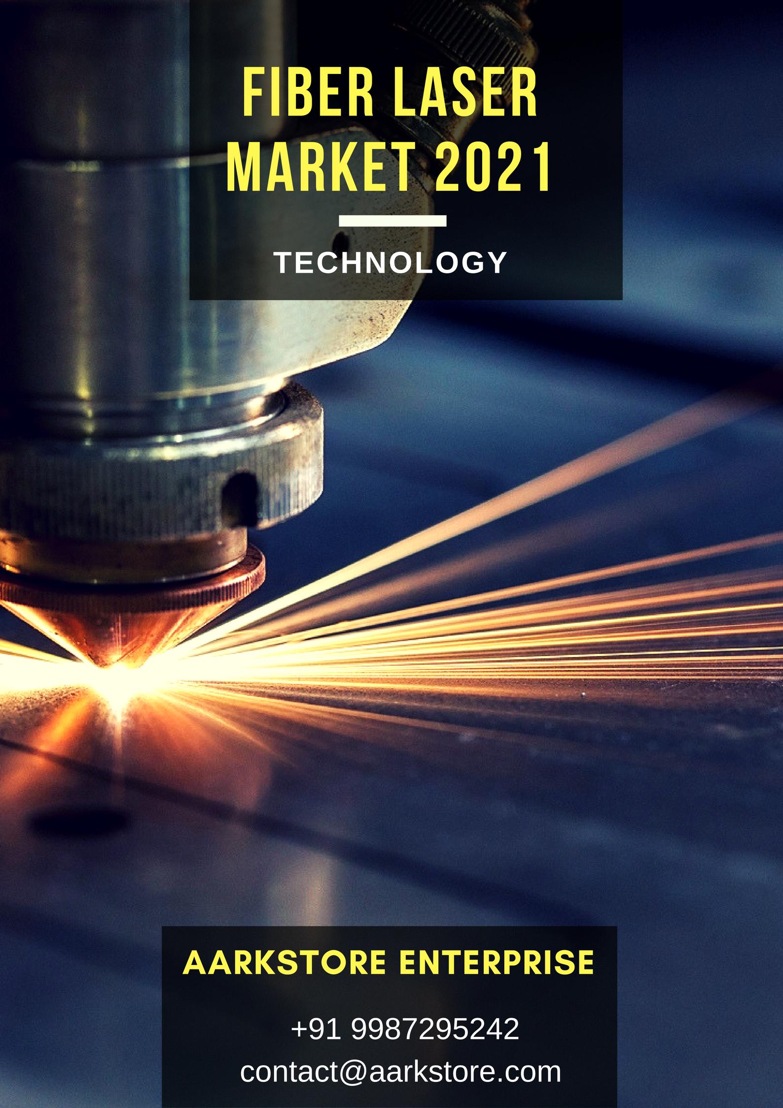 Global Fiber Laser Market Analysis & Forecast Report 2016