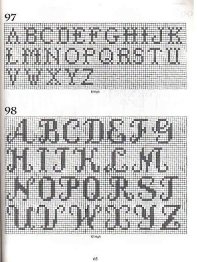 Free Crochet Write Your Name By Crochet Crochet C2c And Graph