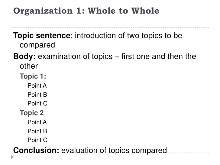 paragraph structure compare contrast 3 728jpg 728546