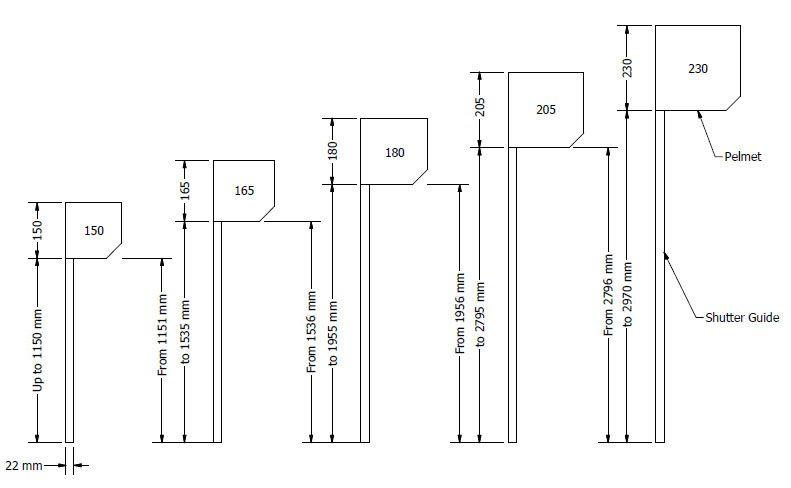 Sizes \u0026 Dimensions | EzyFit Roller Shutters  sc 1 st  Pinterest & Sizes \u0026 Dimensions | EzyFit Roller Shutters | Interior Ideas ...
