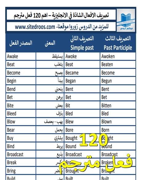 اهم الافعال الشاذة في الانجليزية 120 فعل Pdf English Words Irregular Verbs English Verbs