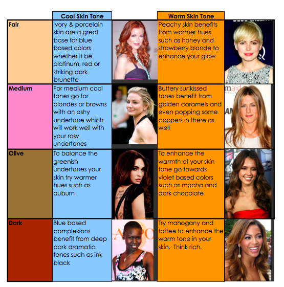 Pin By Lindsey Barnes On Hair And Beauty Skin Tone Hair Color Hair Color Guide Warm Skin Tone