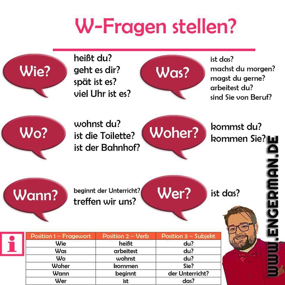 Deutsch Lernen Learn German Photo Çalışma tabloları