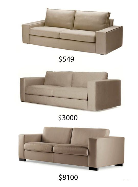 Should You Splurge Or Save On A Sofa Sofa English Roll Arm