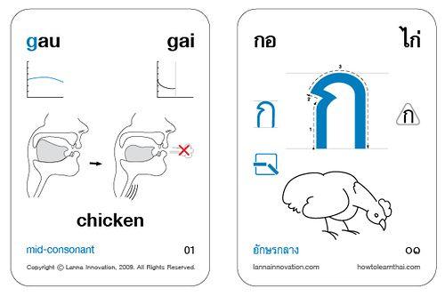 Thai Consonant Tone And Pronunciation Practice  Thai Consonant