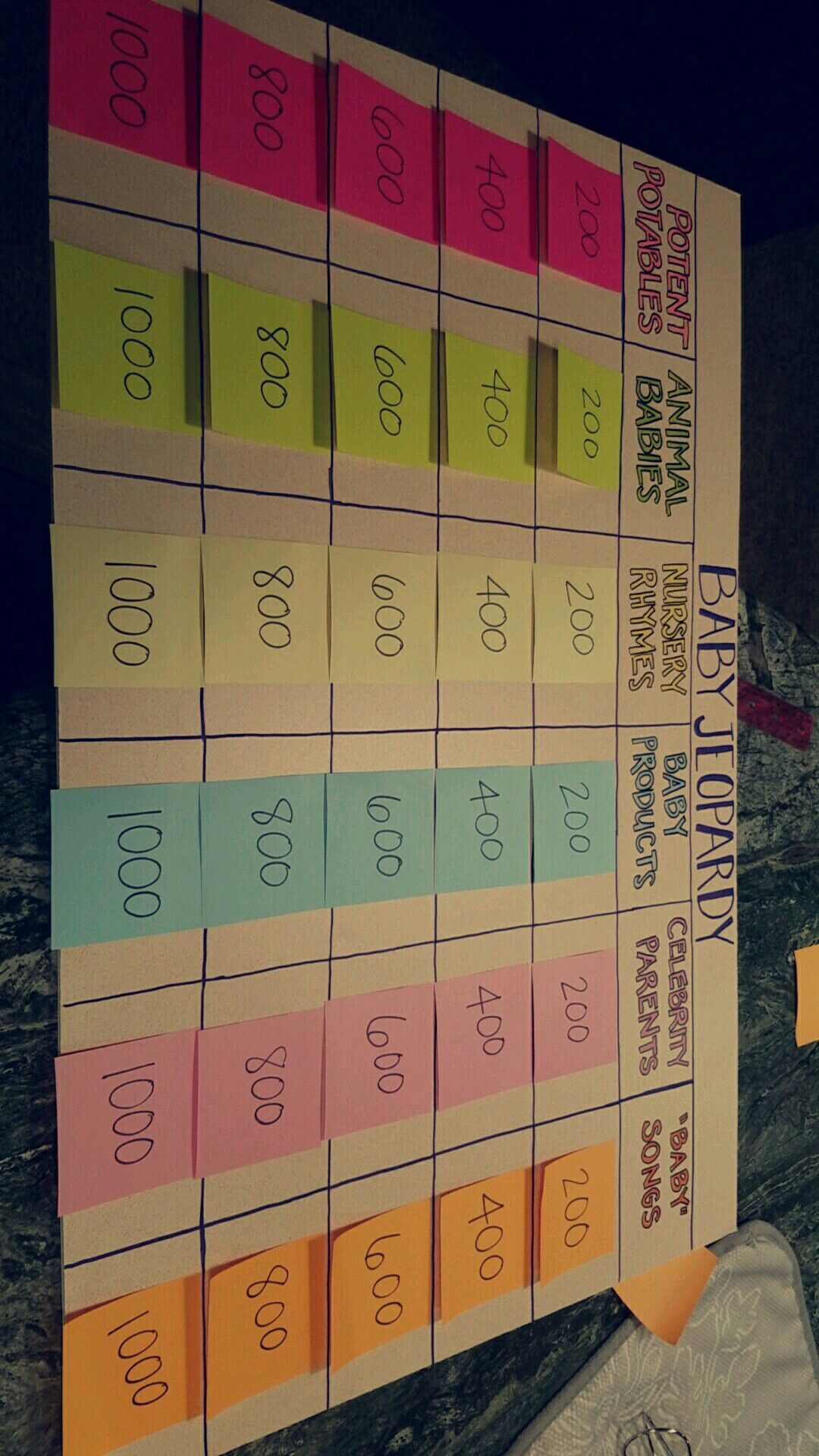 baby jeopardy baby shower game create to inspire