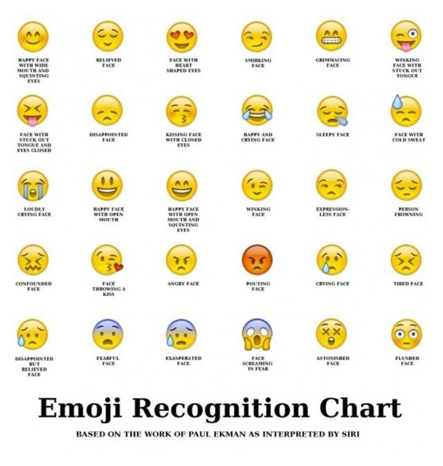 All Emojis Emoji Chart Funny Emoji Emoji Faces