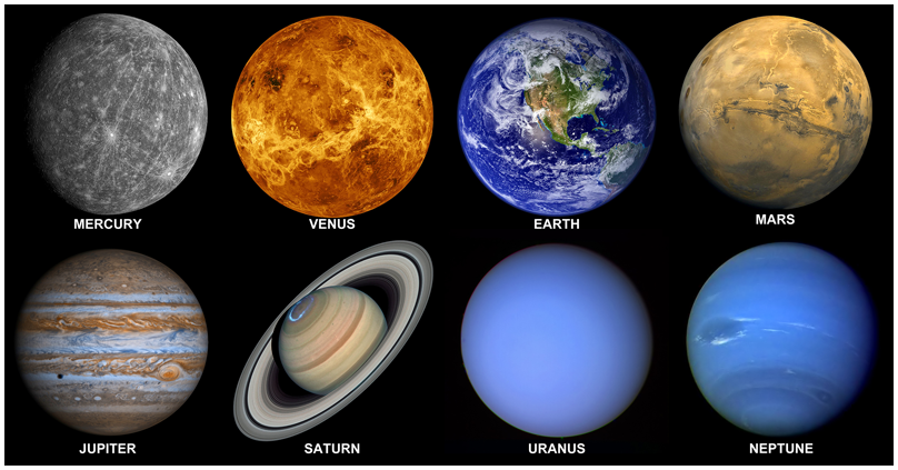Planets Of Our Solar System Solar System Our Solar System Solar System Planets