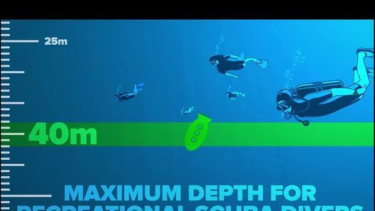 Watch the video «How deep is the Ocean really? - Watch an Amazing video» uploaded by Your Needs on Dailymotion.