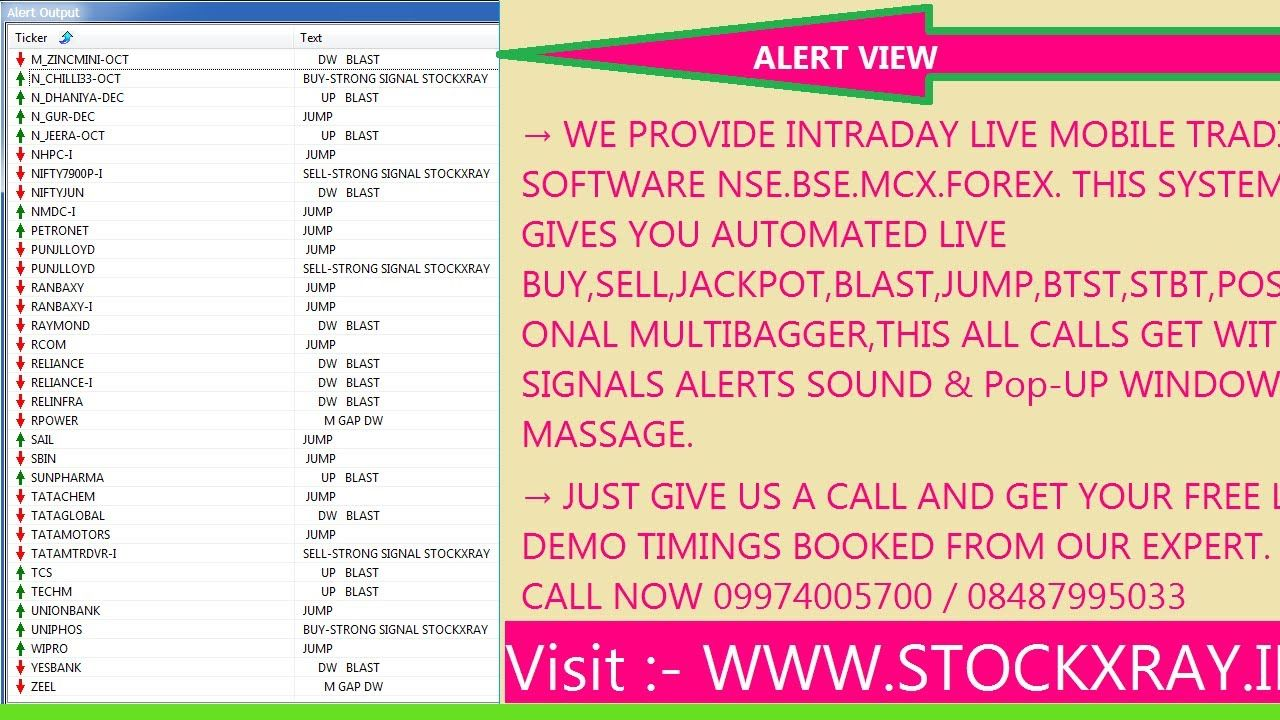 We Are Providing Amibroker Buy Sell Signal Software As Well As