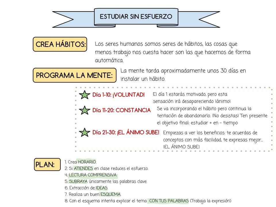 Pin De Marcela Guzman En Técnicas De Estudio Tecnicas De Estudio Hábitos De Estudio Estudio