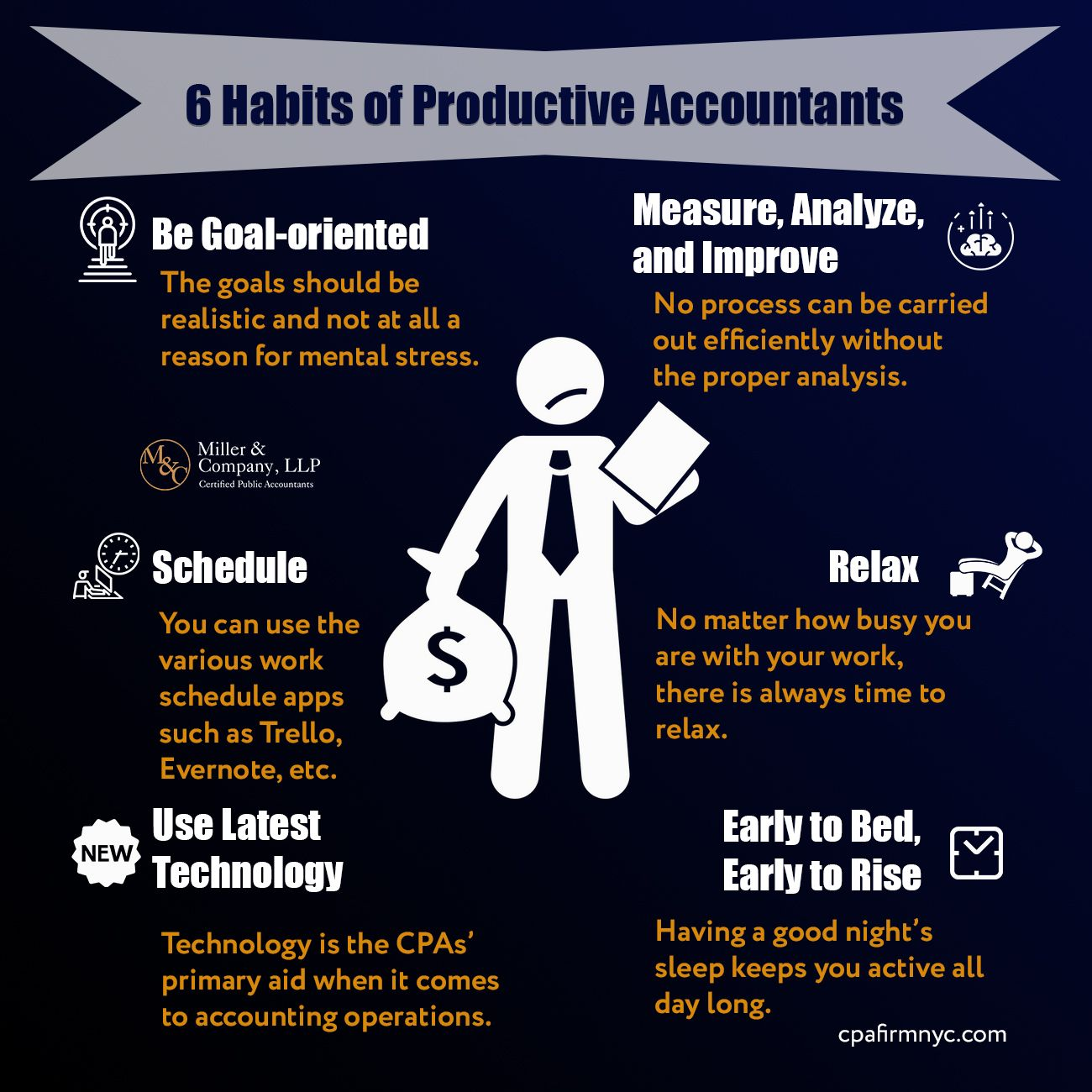 6 Habits Of Productive Accontants Tax Accountant Accounting Firms Accounting