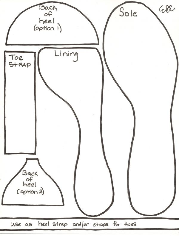 Louboutin Gumpaste Shoe Stiletto Modelled Out Of