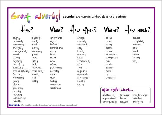 Adverb Examples Chart Gregory Chandler Grammar Pinterest