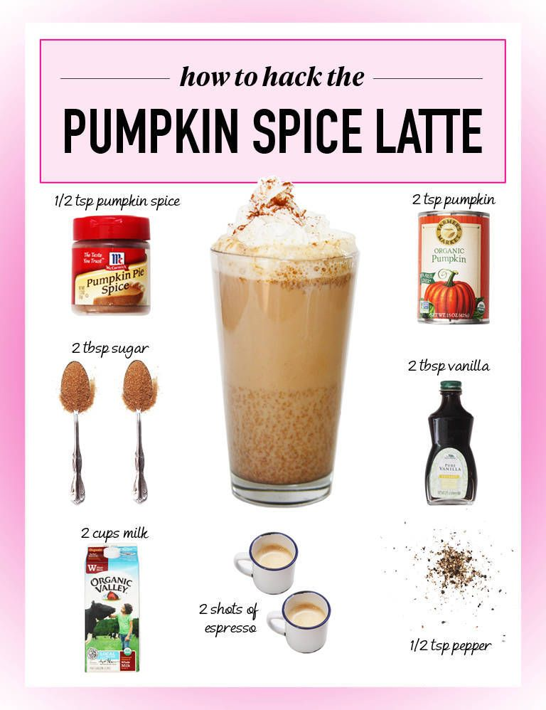How to make your own pumpkin spice latte pumpkin spiced