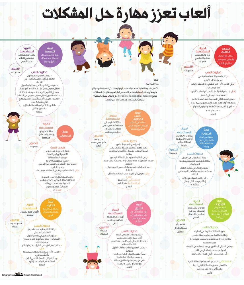 ألعاب تعزز مهارة حل المشكلات Kids Planner Baby Education Kids Behavior